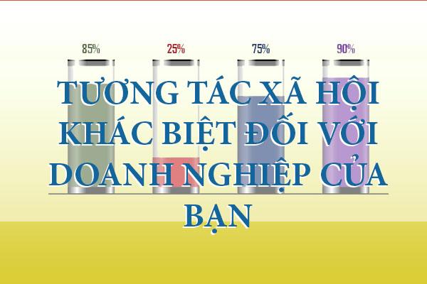 tuong-tac-xa-hoi-co-the-tro-thanh-diem-khac-biet-chay-quang-cao-seo
